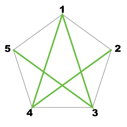 star-diagrams-05