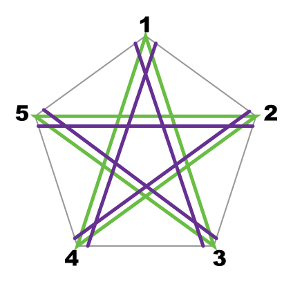 star-diagrams-11