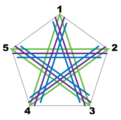 star-diagrams-12