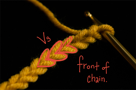 chainvs
